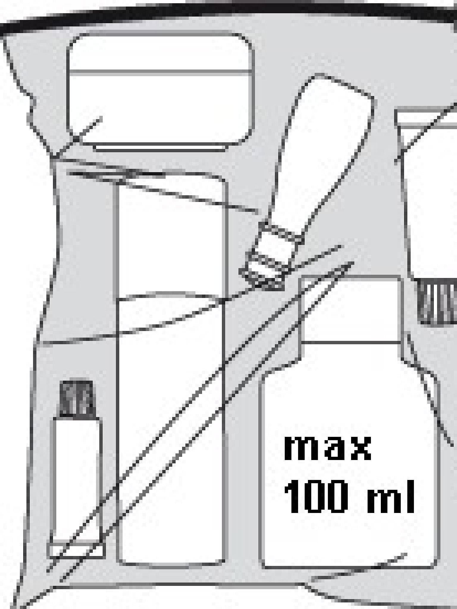 fl ssigkeiten messer und scheren im handgep ck das sind die vorschriften im flugzeug. Black Bedroom Furniture Sets. Home Design Ideas