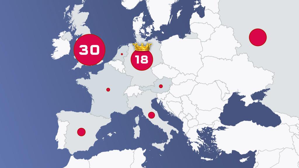 Shopping-Sender in Europa