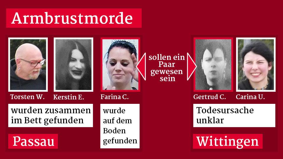 Bei den Armbrust-Morden in Passau gibt es noch immer viele Fragen. In einem Hotel wurden drei Leichen gefunden, in der Wohnung einer der Opfer, wurden zwei weitere Leichen gefunden. Die Details sind teilweise noch unklar.