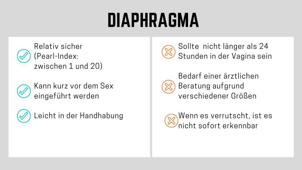 Hormonfreie Verhütungsmethode Diaphragma