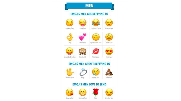 Männer flirten whatsapp