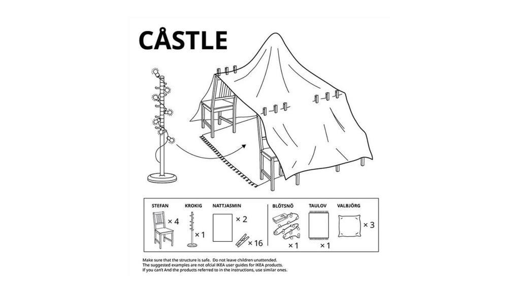 Das Modell Castle  ist für Fortgeschrittene.