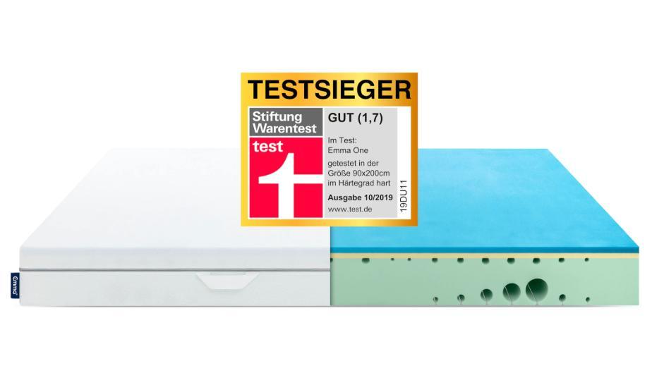 Kaltschaummatratze-Testsieger