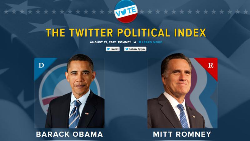 Beim Internetdienst Twitter wurde das Gefecht zwischen Barack Obama und seinem Herausforderer Mitt Romney mit scharfer Klinge geführt.